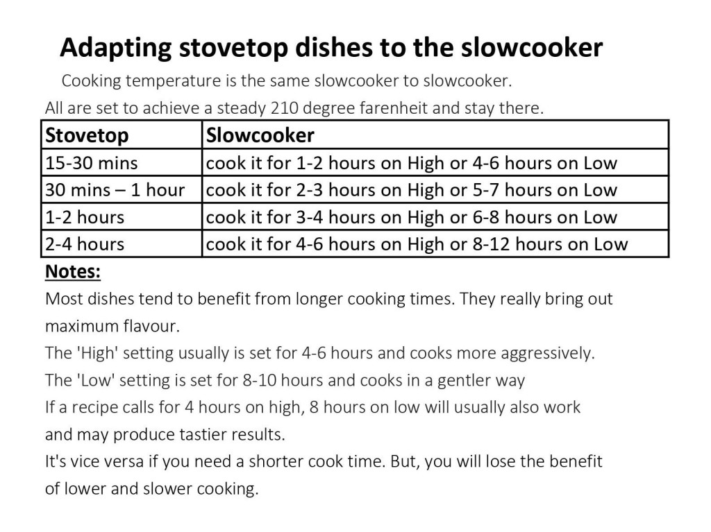 If a recipe calls for 4 hours on 'High', 8 hours will work well and maybe even improve overall taste. Vice versa works too but you'll lose the benefit of low and slow cooking.